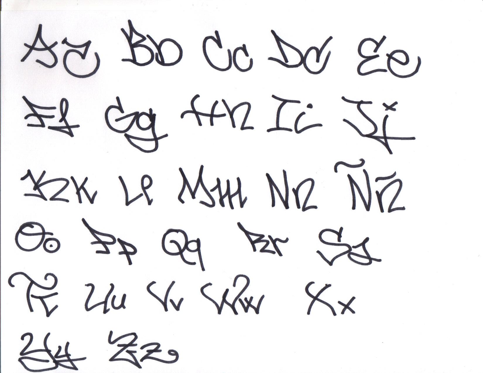 Ahora unos abecedarios en letras de graffiti