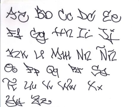 Tipos de letras de graffiti (IV):