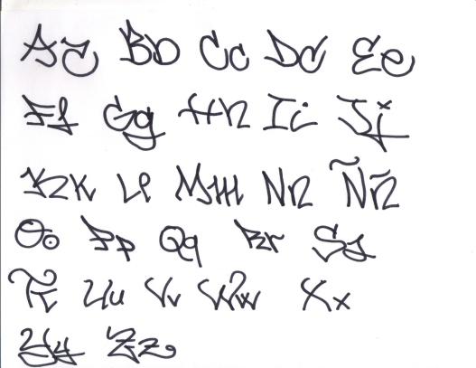 20 Tipos de letras para dibujar (graffitis y goticas) - 33m - imagenes